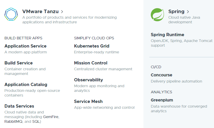 VMware Tanzu Products