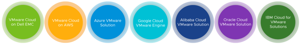 VMware Multi-Cloud Offerings