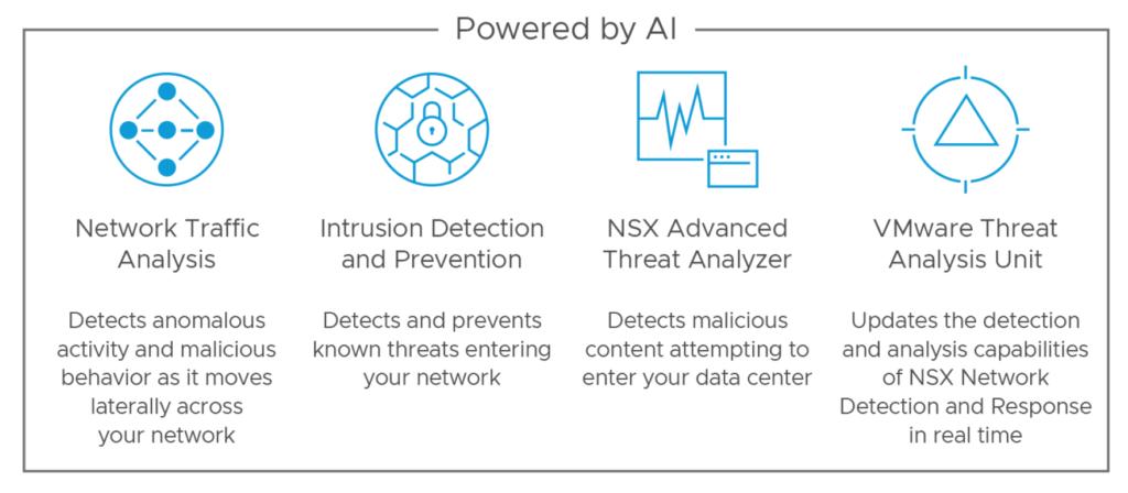 NSX NDR Technologies