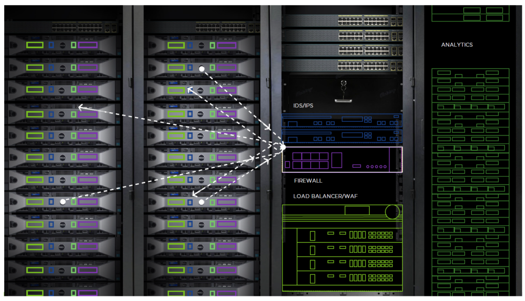 Software-Defined Networking without Hair-Pinning