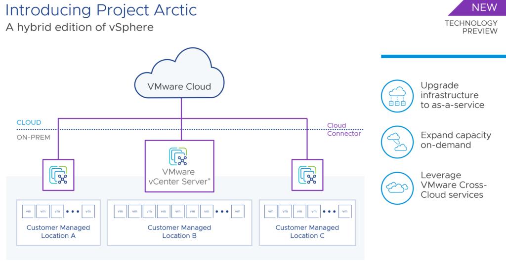 VMware Project Arctic
