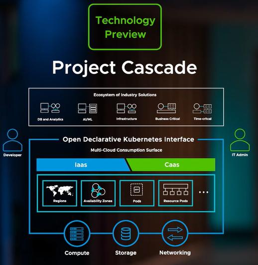 VMware Project Cascade