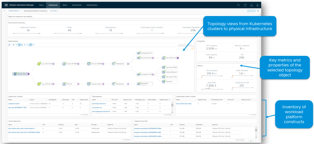 vRealize Operations K8s Monitoring